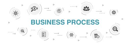 Business process Infographic 10 steps circle design. implement, analyze, development, Processing icons