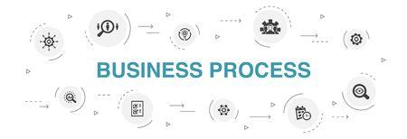 Processo aziendale Infografica 10 passaggi di progettazione del cerchio. implementare, analizzare, sviluppare, elaborare icone