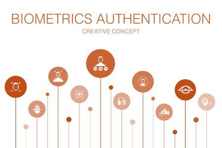 Biometrics authentication Infographic 10 steps template.facial recognition, face detection, fingerprint identification, palm recognition icons