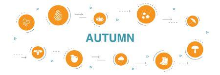Autumn Infographic 10 steps circle design. oak nut, rain, wind, pumpkin icons Illustration