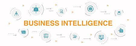 Business intelligence infographie 10 étapes cercle design. exploration de données, connaissances, visualisation, icônes de décision