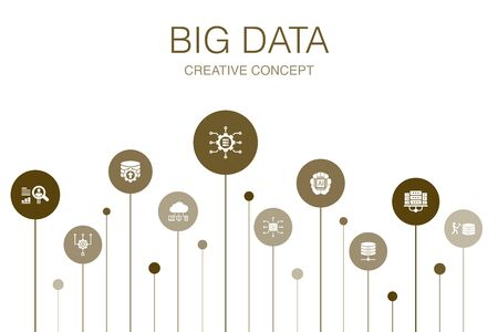 Big data Infographic 10 steps template.Database, Artificial intelligence, User behavior, Data center icons