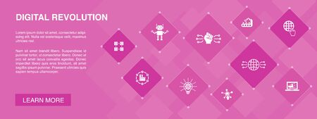 digital revolution banner 10 icons concept. internet, blockchain, innovation, industry 4.0 icons Ilustração