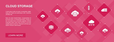 Cloud storage banner 10 icons concept. Cloud Backup, data center, Hybrid Storage, Data Compression icons