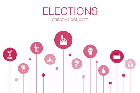 Elections Infographic 10 steps template. Voting, Ballot box, Candidate, Exit poll icons