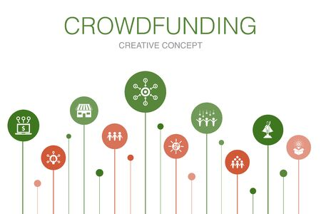 Crowdfunding Infographic 10 steps template. startup, product launch, funding platform, community icons