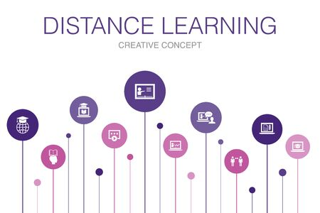 Distance Learning Infographic 10 steps template. online education, webinar, learning process, video course icons