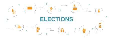 Elections Infographic 10 steps circle design. Voting, Ballot box, Candidate, Exit poll icons