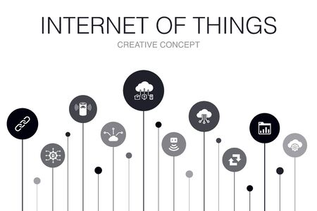 Internet of things Infographic 10 steps template.Dashboard, Cloud Computing, Smart assistant, synchronization icons