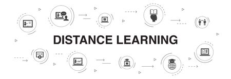 Distance Learning Infographic 10 steps circle design. online education, webinar, learning process, video course icons