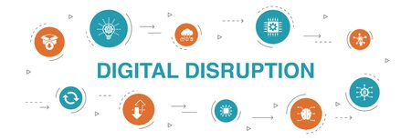 digital disruption Infographic 10 steps circle design. technology, innovation, IOT, digitization icons icons