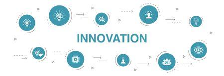 Conception de cercle de 10 étapes d'infographie de l'innovation. inspiration, vision, créativité, icônes de développement Vecteurs