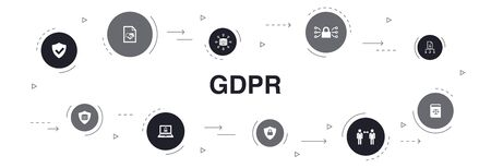 GDPR Infographic 10 steps circle design. data, e-Privacy, agreement, protection icons
