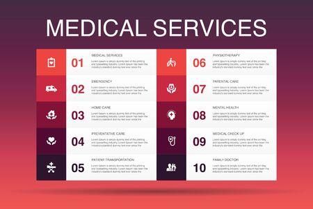 Medical services Infographic 10 option template.Emergency, Preventive care, patient Transportation, Prenatal care icons Illustration