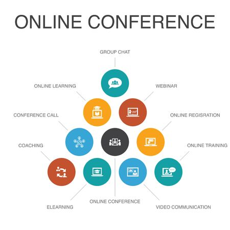 online conference Infographic 10 steps concept.group chat, online learning, webinar, conference call icons Illustration