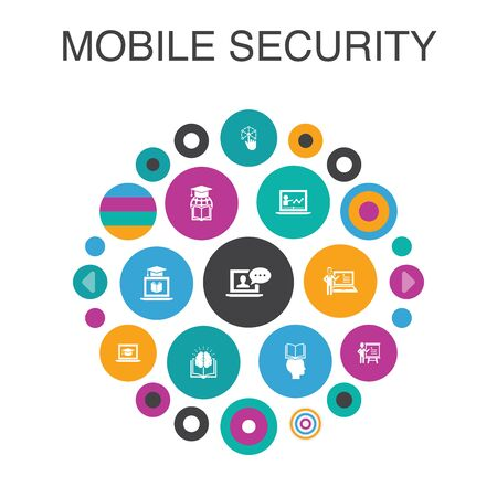 mobile security Infographic circle concept. Smart UI elements mobile phishing, spyware, internet security, data