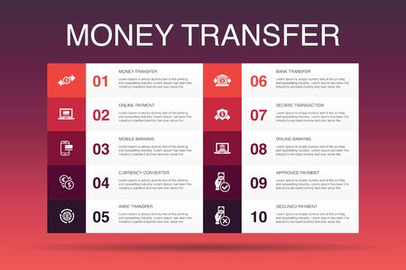 money transfer Infographic 10 option template.online payment, bank transfer, secure transaction, approved payment icons