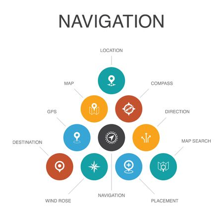 Infographie de navigation 10 étapes concept.location, carte, gps, icônes de direction