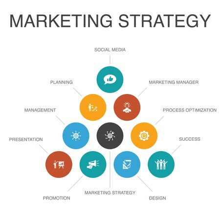marketing strategy Infographic 10 steps concept.planning, marketing manager, presentation, planning simple icons 일러스트