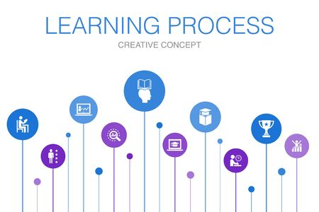 learning process Infographic 10 steps template. research, motivation, education, achievement icons
