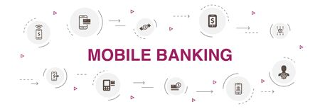 Mobile banking Infographic 10 steps circle design. account, banking app, money transfer, Mobile payment icons