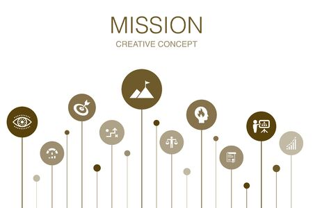 Mission Infographic 10 steps template. growth, passion, strategy, performance icons