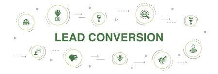 conversione di piombo Infografica 10 passaggi di progettazione del cerchio. vendite, analisi, prospettiva, icone del cliente
