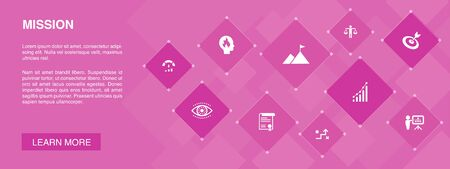 Mission banner 10 icons concept.growth, passion, strategy, performance icons