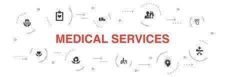 Medical services Infographic 10 steps circle design. Emergency, Preventive care, patient Transportation, Prenatal care icons