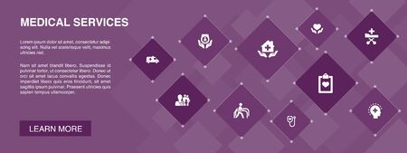 Medical services banner 10 icons concept.Emergency, Preventive care, patient Transportation, Prenatal care icons