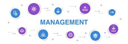Management Infographic 10 steps circle design. manager, control, organization, presentation icons