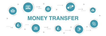 money transfer Infographic 10 steps circle design. online payment, bank transfer, secure transaction, approved payment icons Illustration