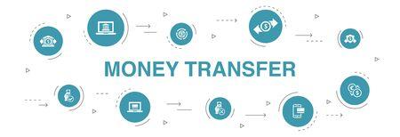trasferimento di denaro Infografica 10 passaggi di progettazione del cerchio. pagamento online, bonifico bancario, transazione sicura, icone di pagamento approvate