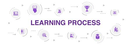 learning process Infographic 10 steps circle design. research, motivation, education, achievement icons