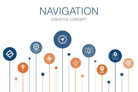 Modèle d'infographie de navigation en 10 étapes. emplacement, carte, gps, icônes de direction