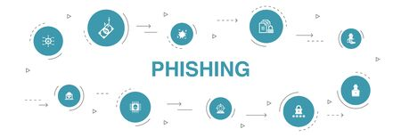 phishing Infographic 10 steps template.attack, hacker, cyber crime, fraud icons