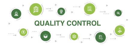 quality control Infographic 10 steps template.analysis, improvement, service level, excellent icons