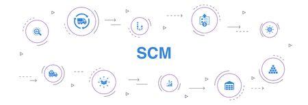 SCM Infographic 10 steps template.management, analysis, distribution, procurement icons