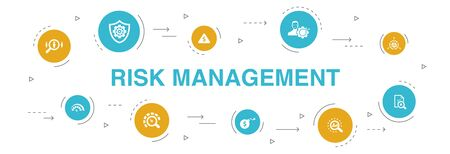 risk management Infographic 10 steps template.control, identify, Level of Risk, analyze icons