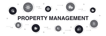 property management Infographic 10 steps template.leasing, mortgage, security deposit, accounting icons