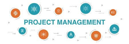 Project management Infographic 10 steps template.Project presentation, Meeting, workflow, Risk management icons