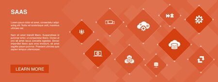 SaaS banner 10 icons concept.cloud storage, configuration, software, database icons