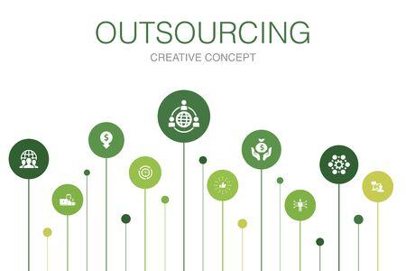 Outsourcing Infografik 10 Schritte Kreisdesign. Online-Interview, Freiberufler, Geschäftsprozess, Outsourcing-Team-Symbole