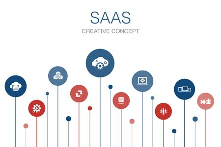 SaaS Infographic 10 steps circle design. cloud storage, configuration, software, database icons