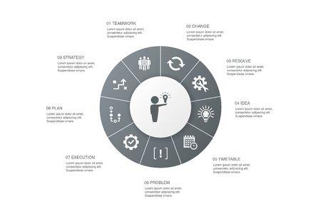 Lösung Infografik 10 Schritte Kreisdesign.Strategie, Plan, Ausführung, Zeitplansymbole