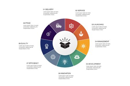 product Infographic 10 steps circle design.price, quality, delivery, development icons
