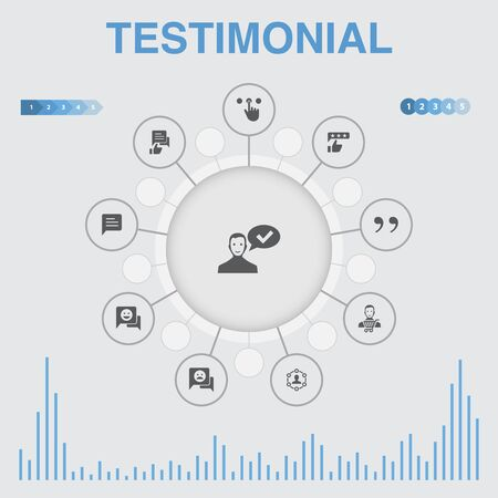 testimonial infographic with icons. Contains such icons as feedback, recommendation, review, comment