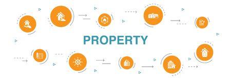 property Infographic 10 steps circle design. property type, amenities, lease contract, floor plan icons Illusztráció
