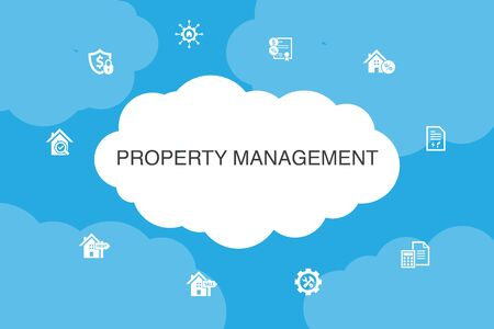 property management Infographic cloud design template. leasing, mortgage, security deposit, accounting icons