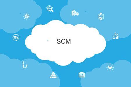 SCM Infographic cloud design template. management, analysis, distribution, procurement icons